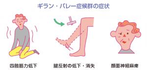 芳根京子 難病 症状